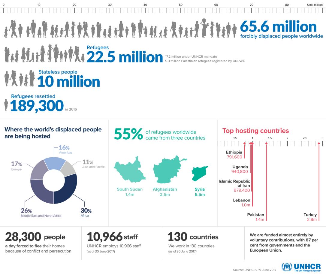 (English)_FiguresAtAGlance_Infographic(4JULY2017)_StaffNumberUpdate